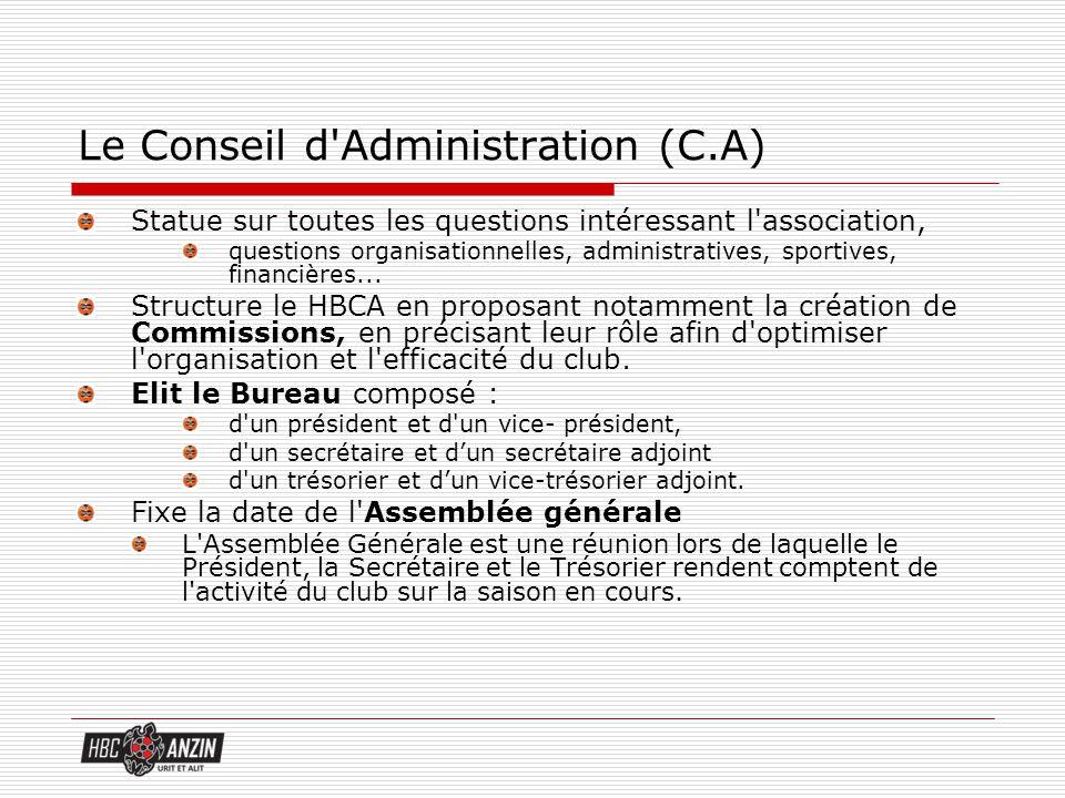 Le Conseil d'Administration (C.A) Statue sur toutes les questions intéressant l'association, questions organisationnelles, administratives, sportives,