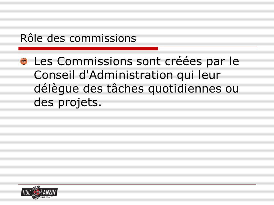 Rôle des commissions Les Commissions sont créées par le Conseil d'Administration qui leur délègue des tâches quotidiennes ou des projets.