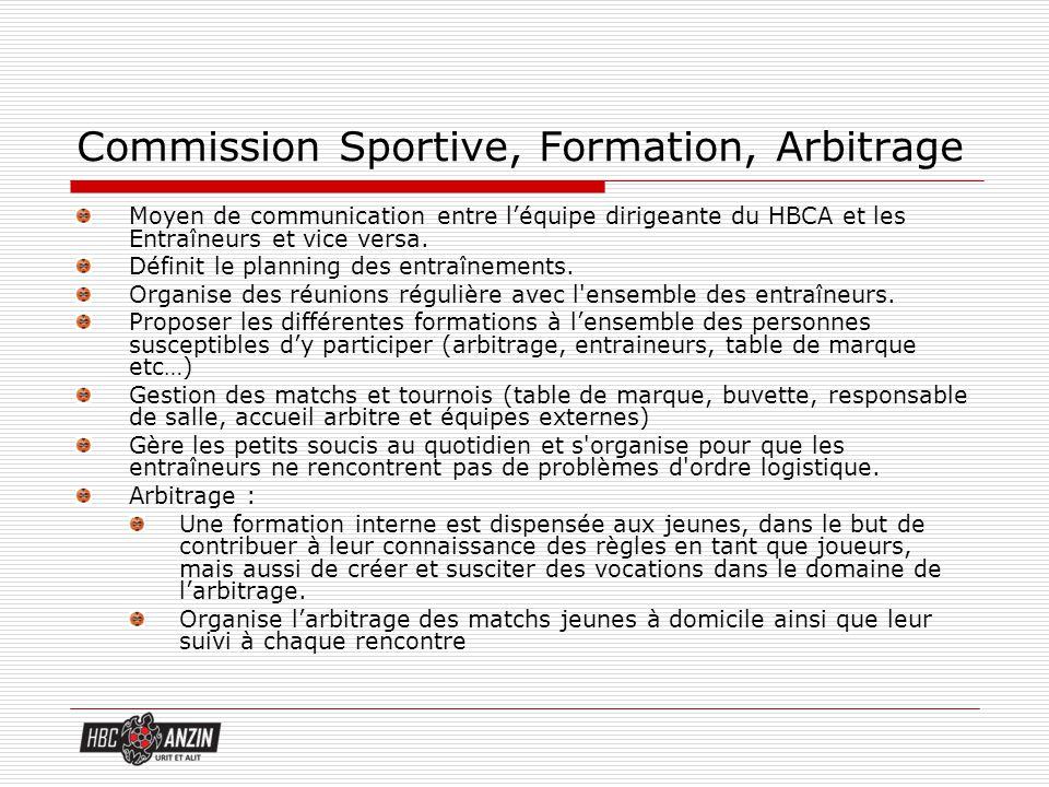 Commission Sportive, Formation, Arbitrage Moyen de communication entre l'équipe dirigeante du HBCA et les Entraîneurs et vice versa. Définit le planni