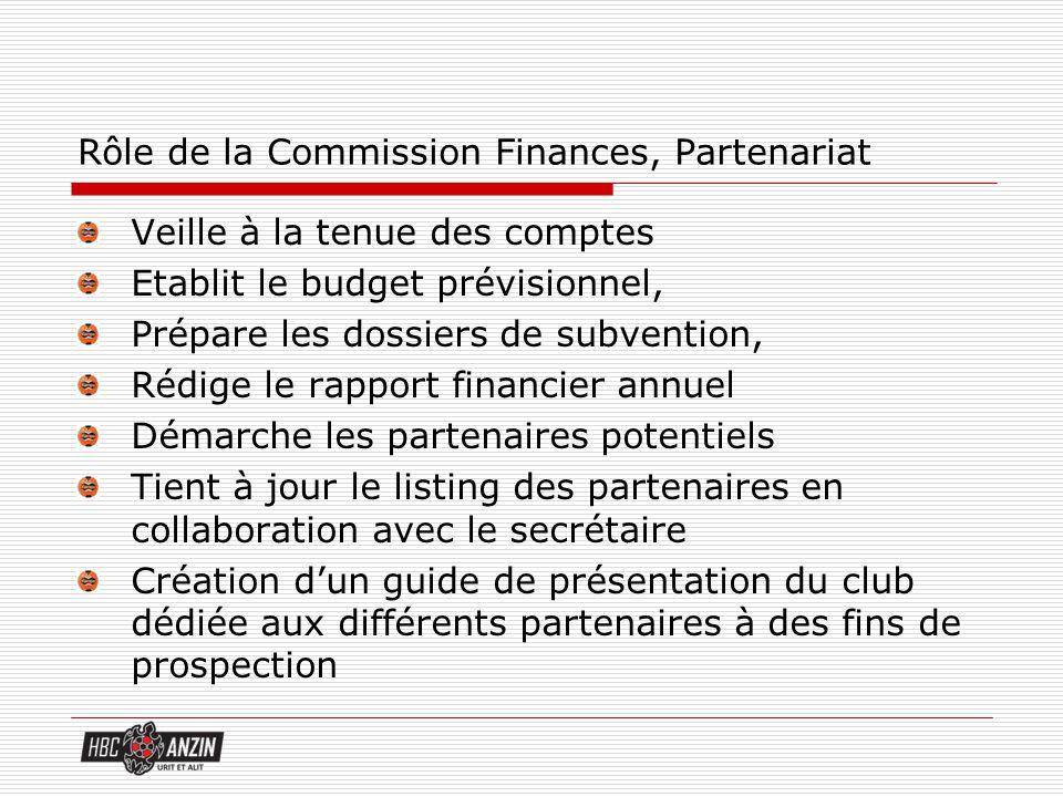 Rôle de la Commission Finances, Partenariat Veille à la tenue des comptes Etablit le budget prévisionnel, Prépare les dossiers de subvention, Rédige l
