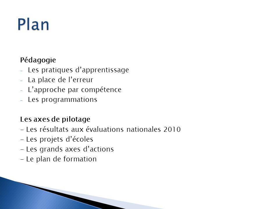 Pédagogie - Les pratiques d'apprentissage - La place de l'erreur - L'approche par compétence - Les programmations Les axes de pilotage - Les résultats