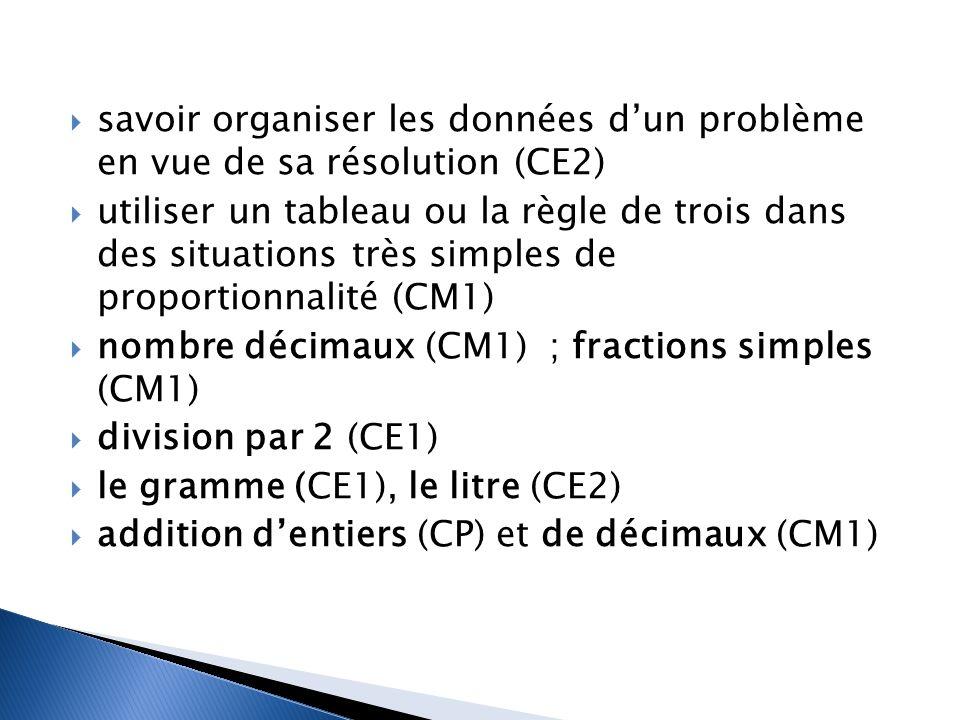  savoir organiser les données d'un problème en vue de sa résolution (CE2)  utiliser un tableau ou la règle de trois dans des situations très simples