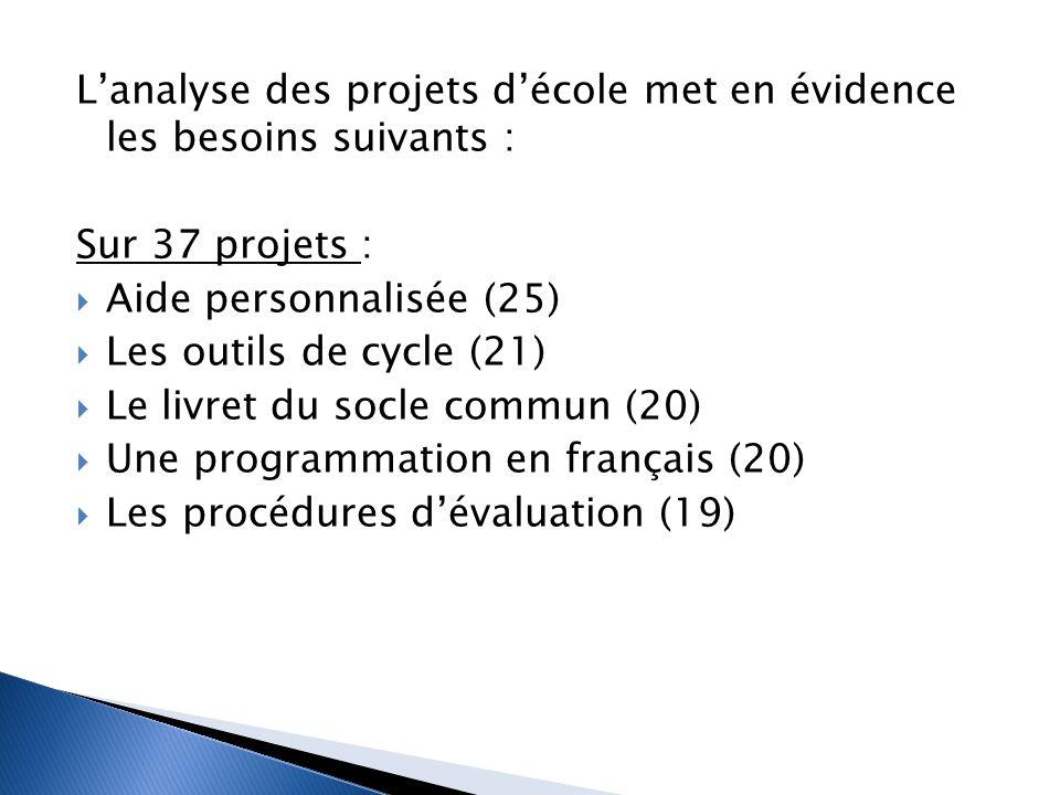 L'analyse des projets d'école met en évidence les besoins suivants : Sur 37 projets :  Aide personnalisée (25)  Les outils de cycle (21)  Le livret