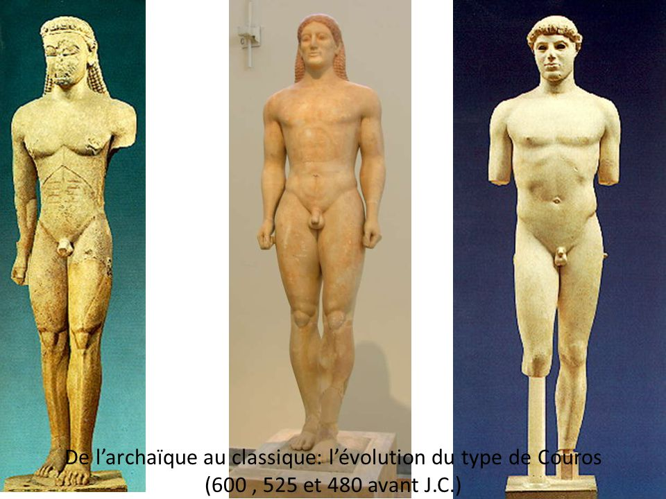 De l'archaïque au classique: l'évolution du type de Couros (600, 525 et 480 avant J.C.)