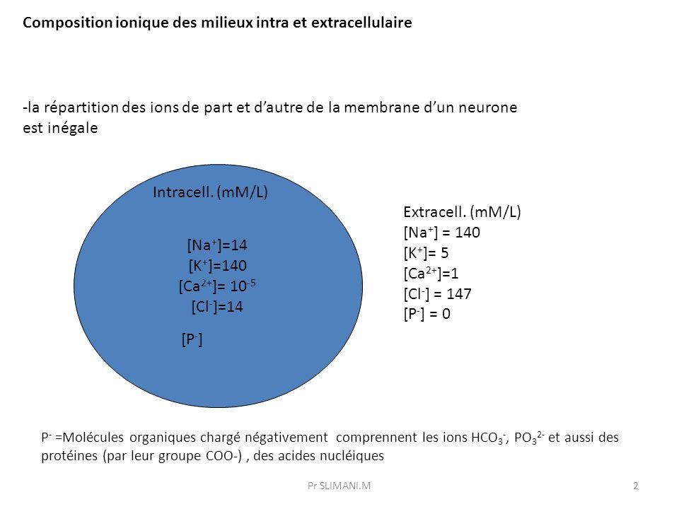 Composition ionique des milieux intra et extracellulaire -la répartition des ions de part et d'autre de la membrane d'un neurone est inégale Extracell