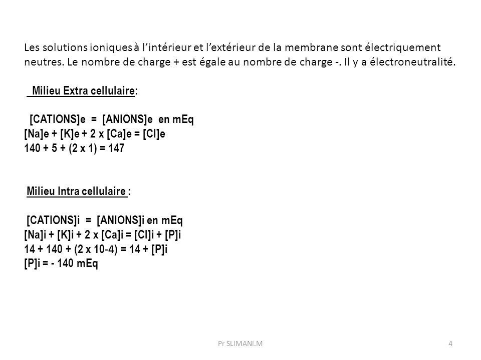 Les solutions ioniques à l'intérieur et l'extérieur de la membrane sont électriquement neutres. Le nombre de charge + est égale au nombre de charge -.
