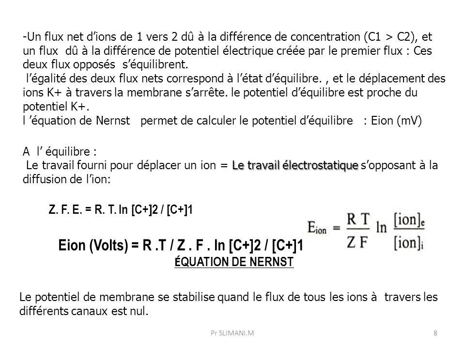 -Un flux net d'ions de 1 vers 2 dû à la différence de concentration (C1 > C2), et un flux dû à la différence de potentiel électrique créée par le prem