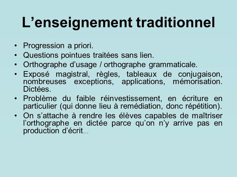 L'enseignement traditionnel Progression a priori. Questions pointues traitées sans lien. Orthographe d'usage / orthographe grammaticale. Exposé magist