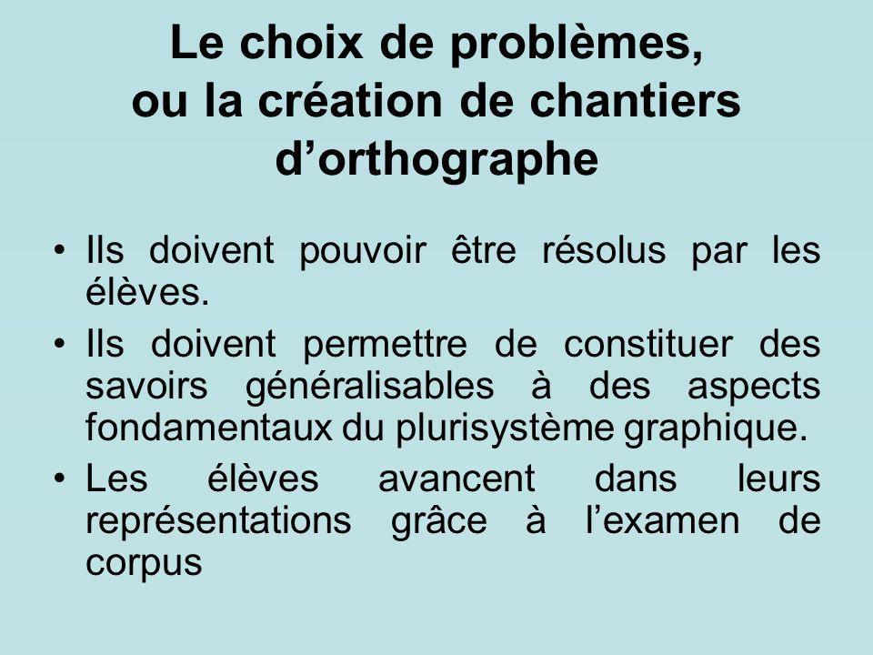 Le choix de problèmes, ou la création de chantiers d'orthographe Ils doivent pouvoir être résolus par les élèves. Ils doivent permettre de constituer