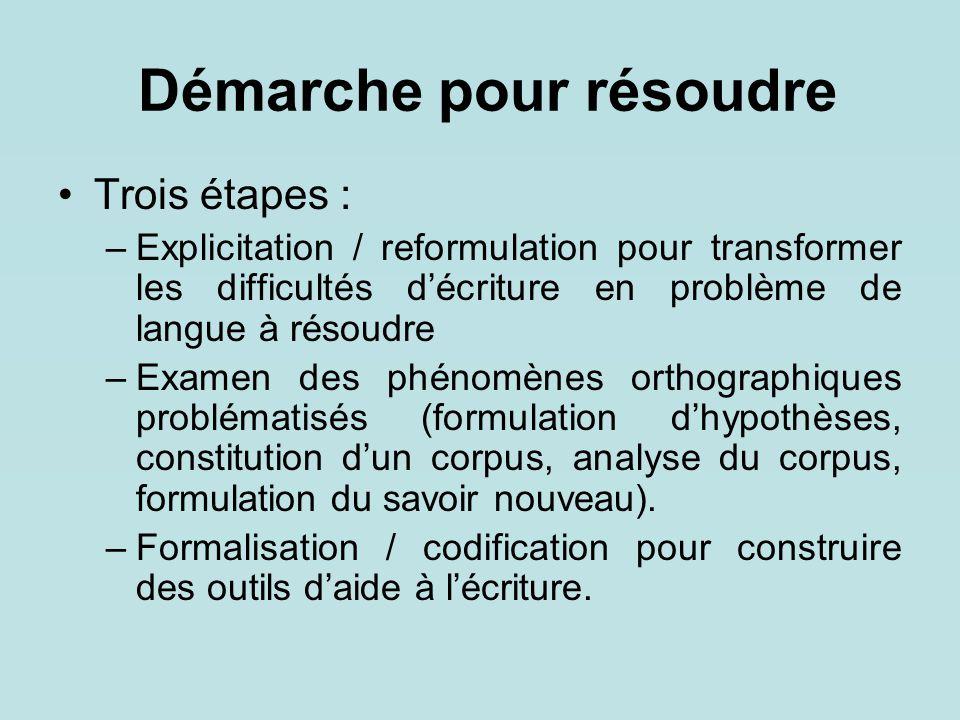 Démarche pour résoudre Trois étapes : –Explicitation / reformulation pour transformer les difficultés d'écriture en problème de langue à résoudre –Exa