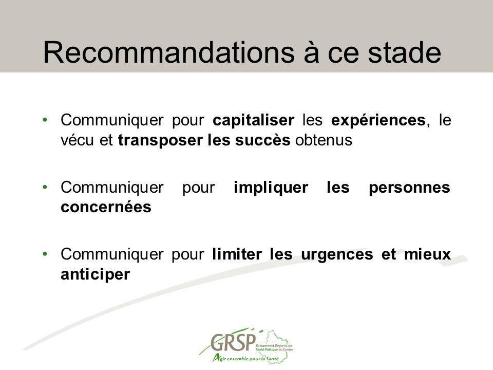 Recommandations à ce stade Communiquer pour capitaliser les expériences, le vécu et transposer les succès obtenus Communiquer pour impliquer les personnes concernées Communiquer pour limiter les urgences et mieux anticiper