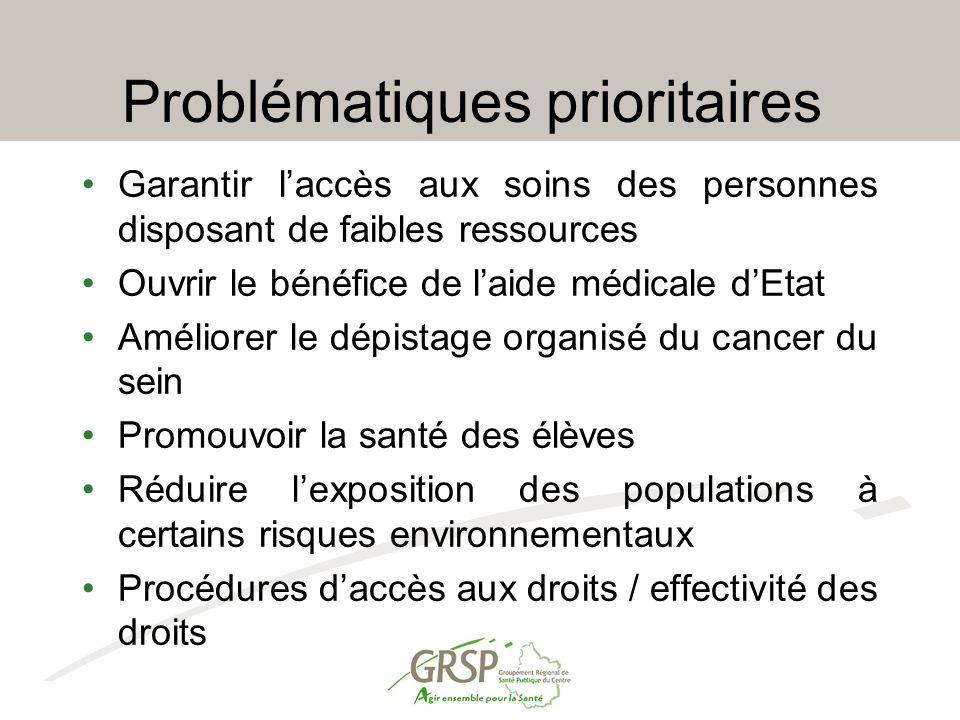 Les actions du PRAPS Auprès des personnes vulnérables Auprès des professionnels Auprès des structures institutionnelles et associatives