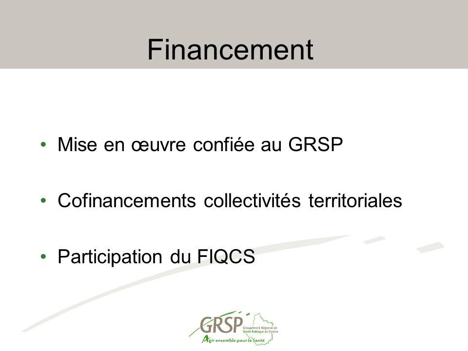 Financement Mise en œuvre confiée au GRSP Cofinancements collectivités territoriales Participation du FIQCS