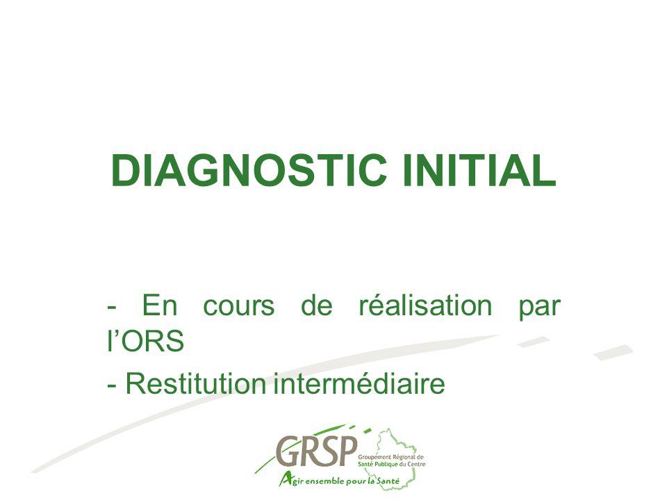 DIAGNOSTIC INITIAL - En cours de réalisation par l'ORS - Restitution intermédiaire