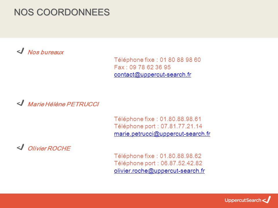 NOS COORDONNEES Nos bureaux Téléphone fixe : 01 80 88 98 60 Fax : 09 78 62 36 95 contact@uppercut-search.fr Marie Hélène PETRUCCI Téléphone fixe : 01.80.88.98.61 Téléphone port : 07.81.77.21.14 marie.petrucci@uppercut-search.fr Olivier ROCHE Téléphone fixe : 01.80.88.98.62 Téléphone port : 06.87.52.42.82 olivier.roche@uppercut-search.fr