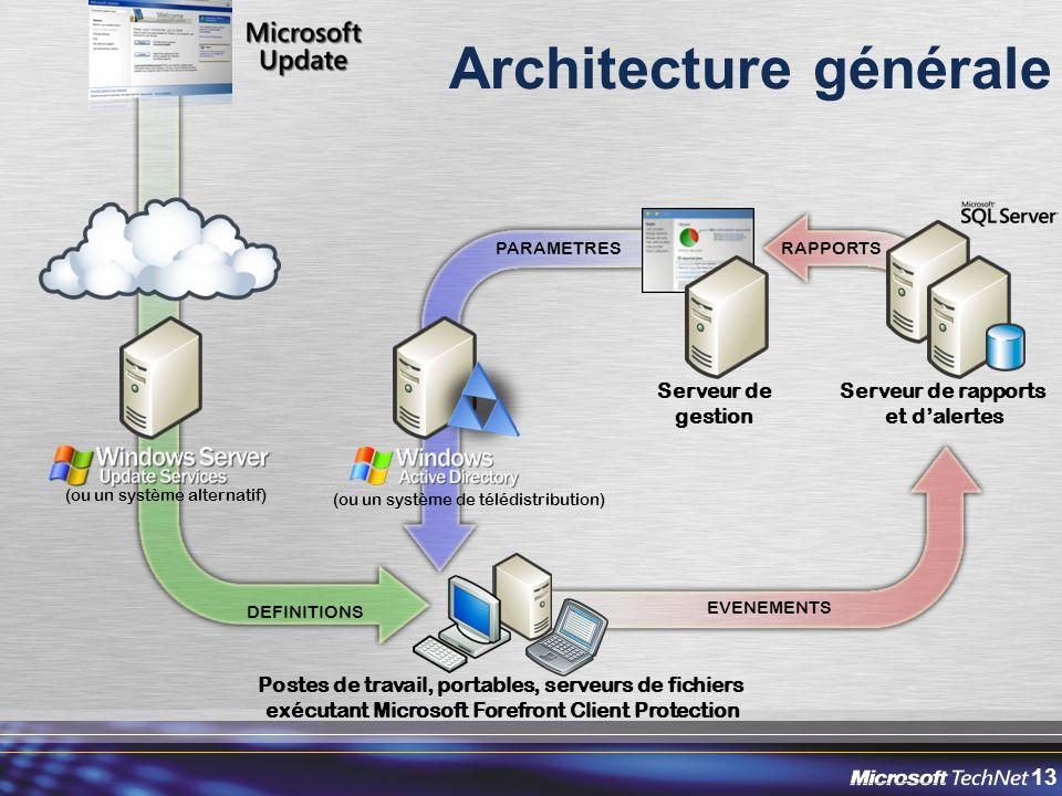 13 (ou un système alternatif) (ou un système de télédistribution) PARAMETRESRAPPORTS Serveur de gestion Serveur de rapports et d'alertes EVENEMENTS DEFINITIONS Postes de travail, portables, serveurs de fichiers exécutant Microsoft Forefront Client Protection Architecture générale