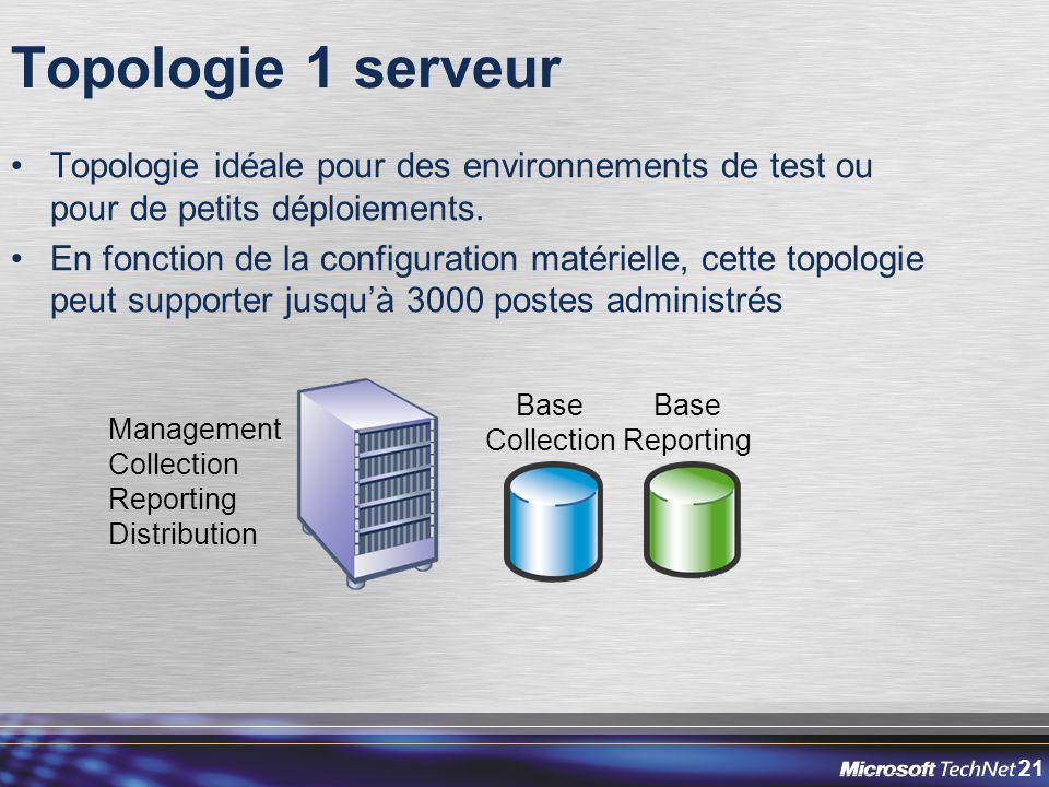 21 Topologie 1 serveur Topologie idéale pour des environnements de test ou pour de petits déploiements. En fonction de la configuration matérielle, ce