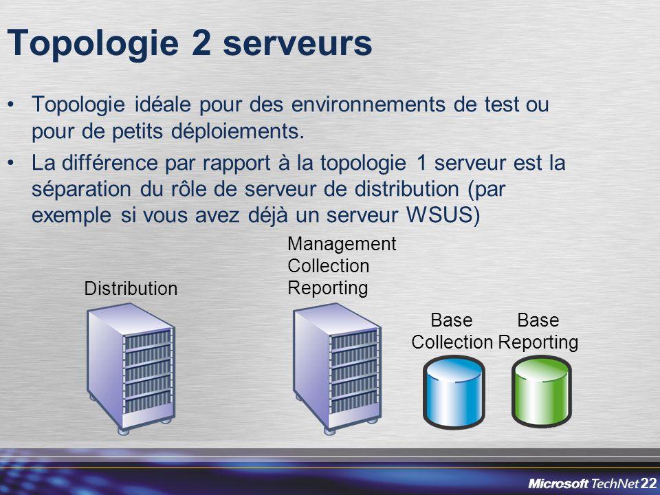 22 Topologie 2 serveurs Topologie idéale pour des environnements de test ou pour de petits déploiements. La différence par rapport à la topologie 1 se