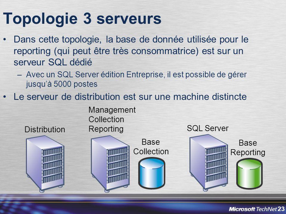 23 Topologie 3 serveurs Dans cette topologie, la base de donnée utilisée pour le reporting (qui peut être très consommatrice) est sur un serveur SQL dédié –Avec un SQL Server édition Entreprise, il est possible de gérer jusqu'à 5000 postes Le serveur de distribution est sur une machine distincte Management Collection Reporting Base Collection Base Reporting Distribution SQL Server