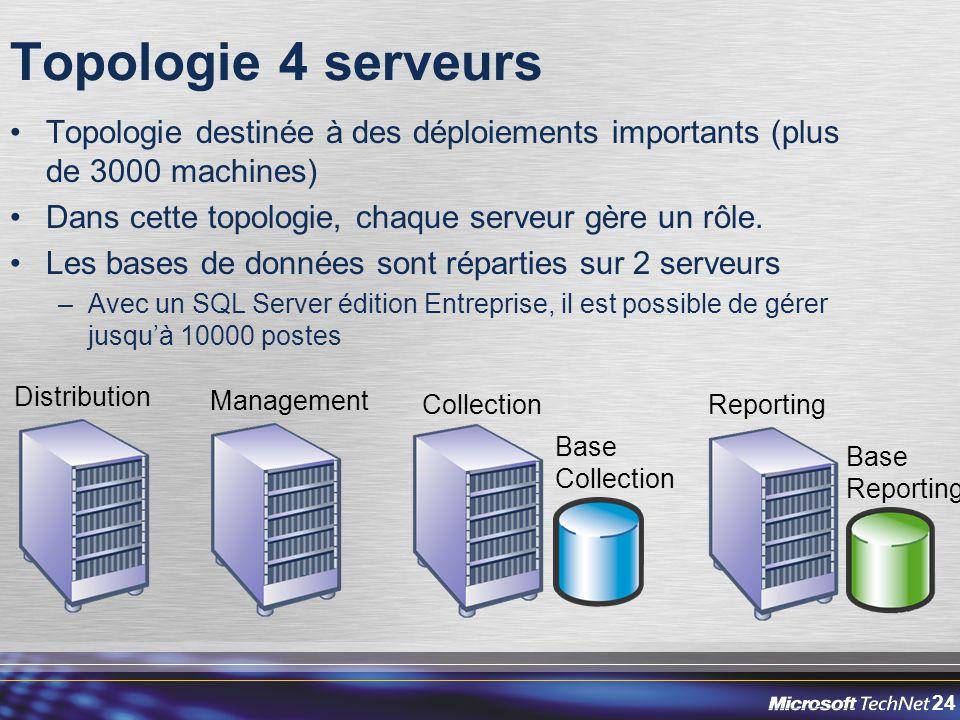 24 Topologie 4 serveurs Topologie destinée à des déploiements importants (plus de 3000 machines) Dans cette topologie, chaque serveur gère un rôle. Le