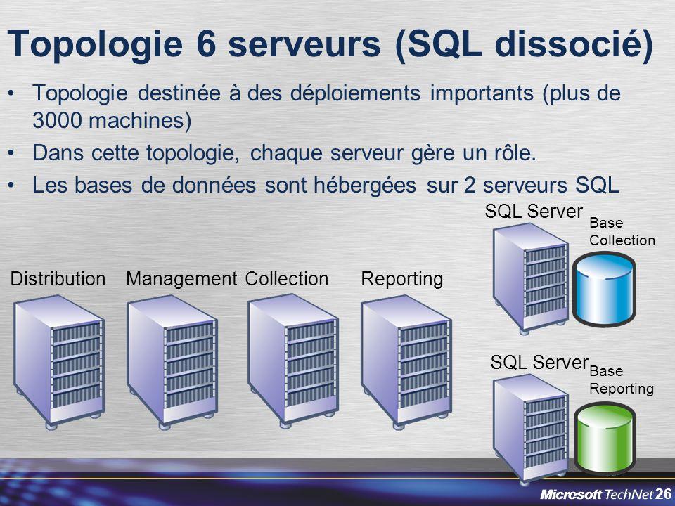 26 Topologie 6 serveurs (SQL dissocié) Topologie destinée à des déploiements importants (plus de 3000 machines) Dans cette topologie, chaque serveur gère un rôle.