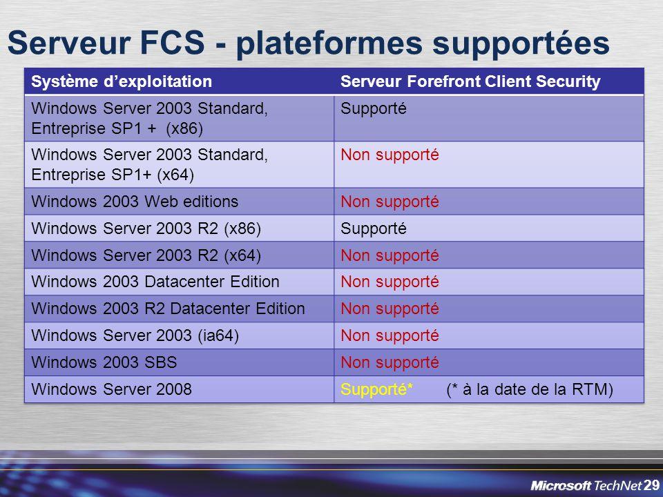 29 Serveur FCS - plateformes supportées