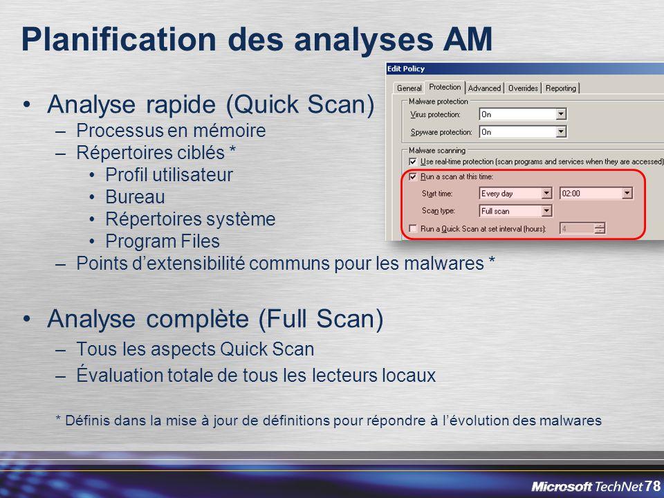 78 Planification des analyses AM Analyse rapide (Quick Scan) –Processus en mémoire –Répertoires ciblés * Profil utilisateur Bureau Répertoires système