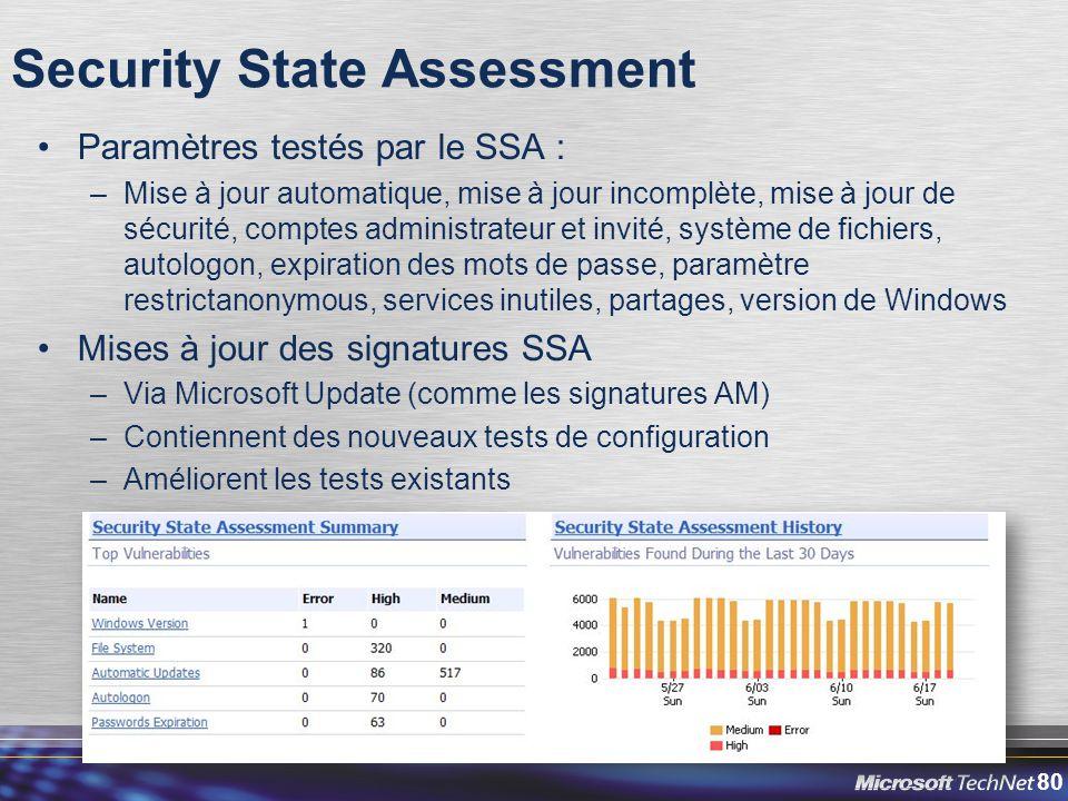 80 Security State Assessment Paramètres testés par le SSA : –Mise à jour automatique, mise à jour incomplète, mise à jour de sécurité, comptes administrateur et invité, système de fichiers, autologon, expiration des mots de passe, paramètre restrictanonymous, services inutiles, partages, version de Windows Mises à jour des signatures SSA –Via Microsoft Update (comme les signatures AM) –Contiennent des nouveaux tests de configuration –Améliorent les tests existants