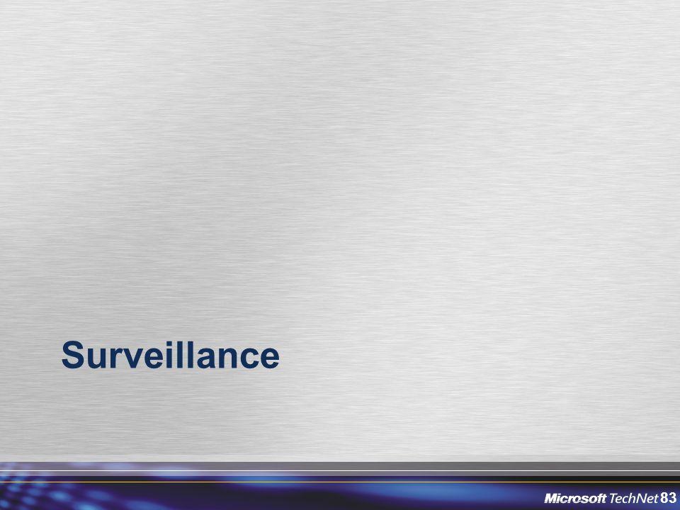 83 Surveillance