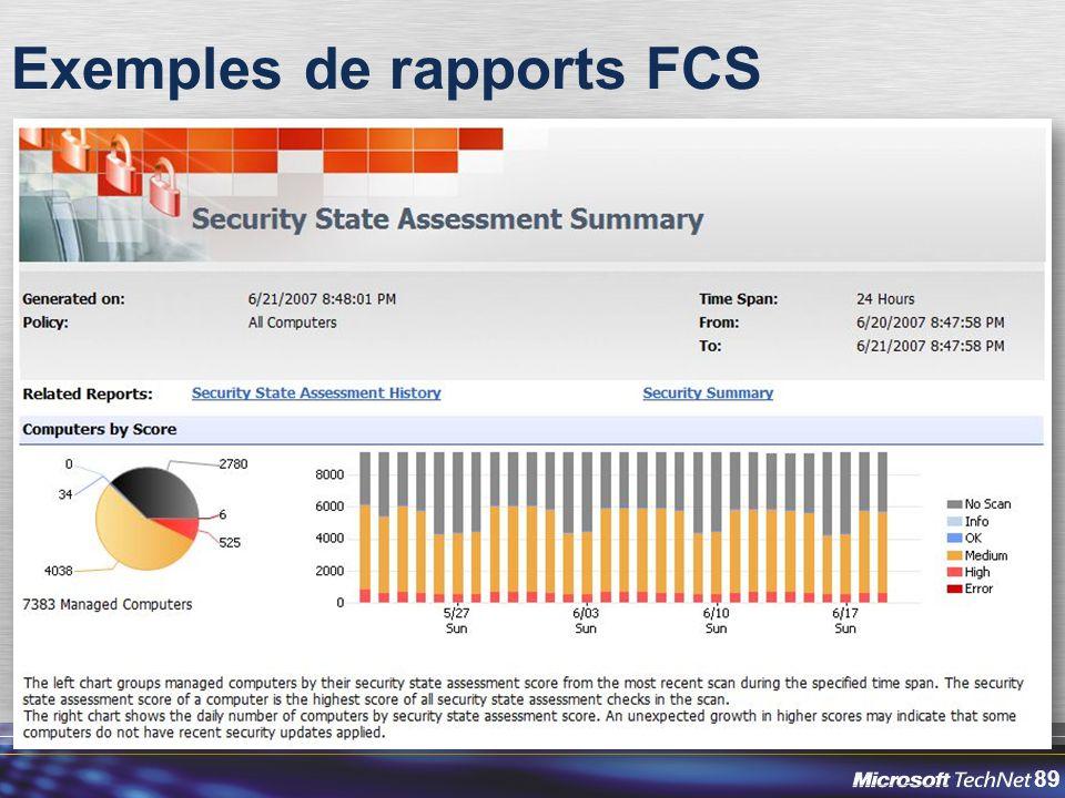 89 Exemples de rapports FCS