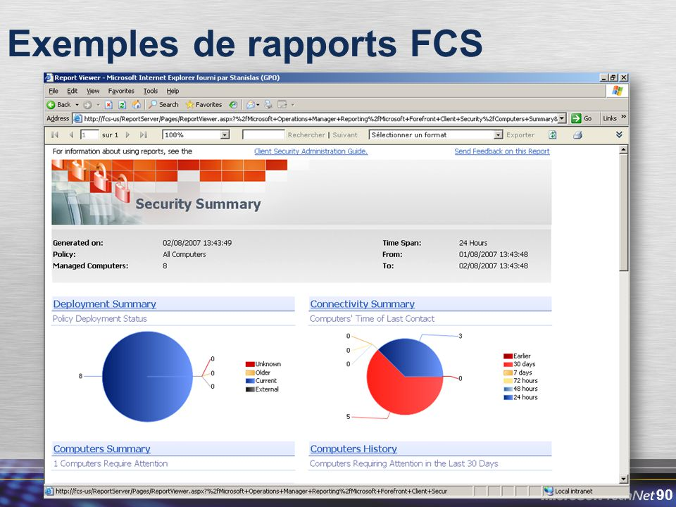 90 Exemples de rapports FCS