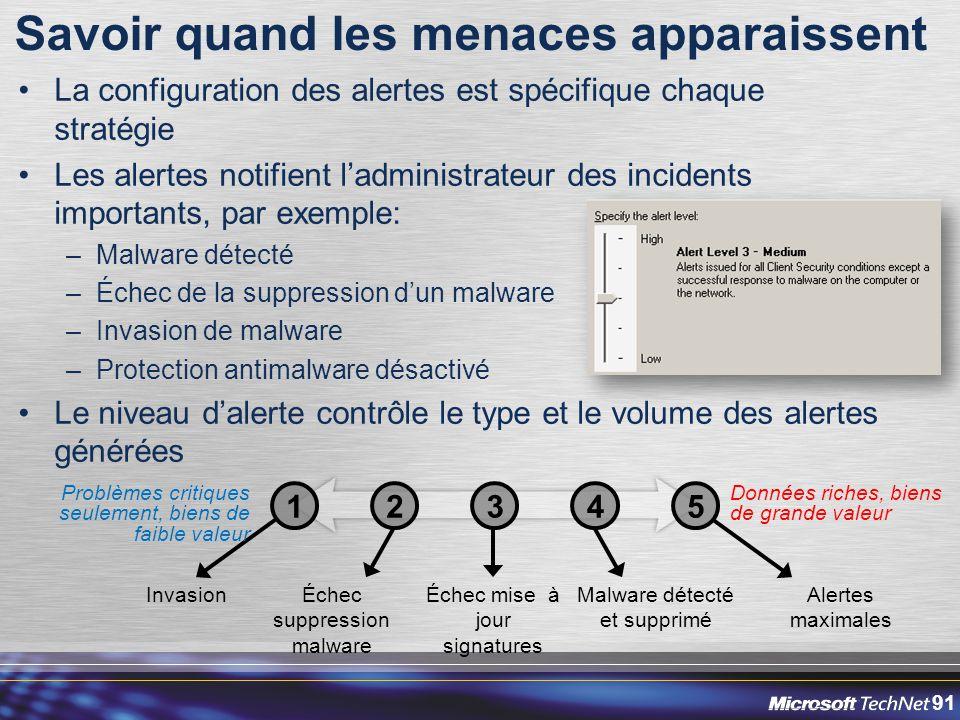 91 Savoir quand les menaces apparaissent La configuration des alertes est spécifique chaque stratégie Les alertes notifient l'administrateur des incid