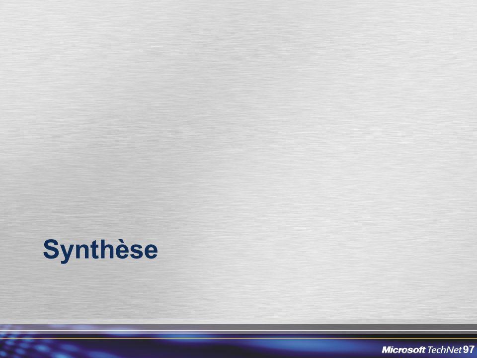 97 Synthèse