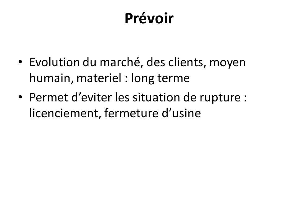 Prévoir Evolution du marché, des clients, moyen humain, materiel : long terme Permet d'eviter les situation de rupture : licenciement, fermeture d'usi