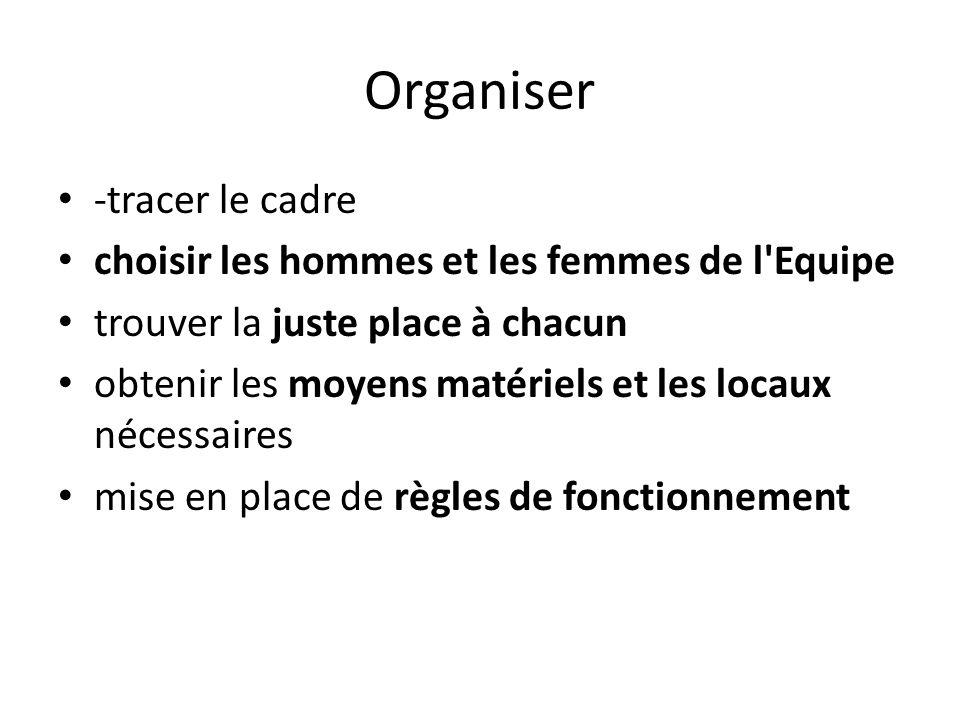 Organiser -tracer le cadre choisir les hommes et les femmes de l'Equipe trouver la juste place à chacun obtenir les moyens matériels et les locaux néc