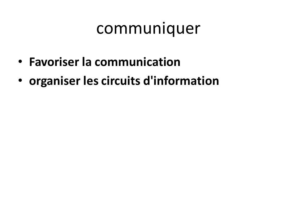 communiquer Favoriser la communication organiser les circuits d'information
