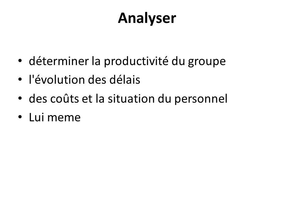 Analyser déterminer la productivité du groupe l'évolution des délais des coûts et la situation du personnel Lui meme