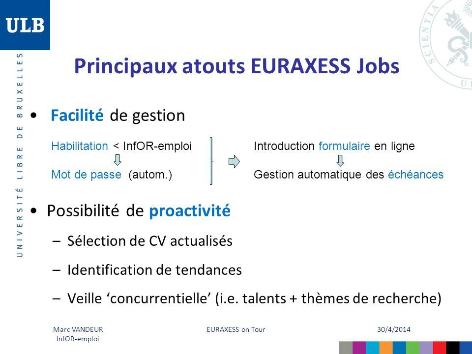 30/4/2014 EURAXESS on Tour Marc VANDEUR InfOR-emploi Principaux atouts EURAXESS Jobs Facilité de gestion Possibilité de proactivité –Sélection de CV actualisés –Identification de tendances –Veille 'concurrentielle' (i.e.