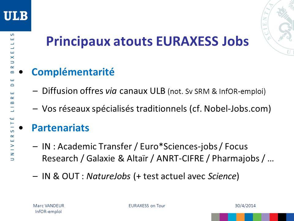 30/4/2014 EURAXESS on Tour Marc VANDEUR InfOR-emploi Principaux atouts EURAXESS Jobs Complémentarité –Diffusion offres via canaux ULB (not.