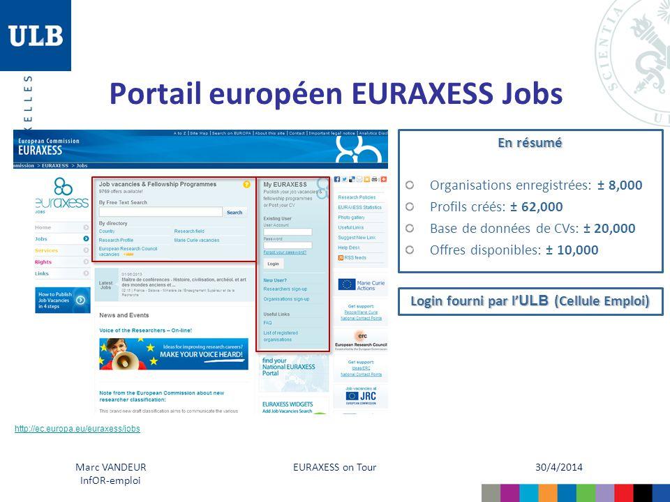 30/4/2014 EURAXESS on Tour Marc VANDEUR InfOR-emploi Portail européen EURAXESS Jobs En résumé Organisations enregistrées: ± 8,000 Profils créés: ± 62,000 Base de données de CVs: ± 20,000 Offres disponibles: ± 10,000 http://ec.europa.eu/euraxess/jobs Login fourni par l' ULB (Cellule Emploi)
