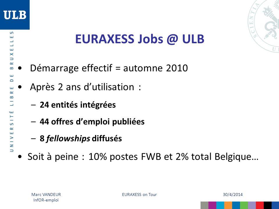 30/4/2014 EURAXESS on Tour Marc VANDEUR InfOR-emploi EURAXESS Jobs @ ULB Démarrage effectif = automne 2010 Après 2 ans d'utilisation : –24 entités intégrées –44 offres d'emploi publiées –8 fellowships diffusés Soit à peine :10% postes FWB et 2% total Belgique…