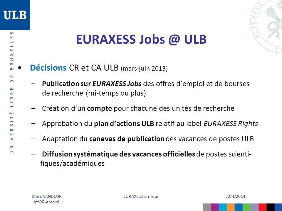30/4/2014 EURAXESS on Tour Marc VANDEUR InfOR-emploi Site EURAXESS Fédération Wallonie-Bruxelles http://www.euraxess-cfwb.be 3 grands piliers: Jobs, Services, Rights Affichage dynamique des Jobs FWB Formulaire de recherche de jobs en FWB Flux RSS Jobs