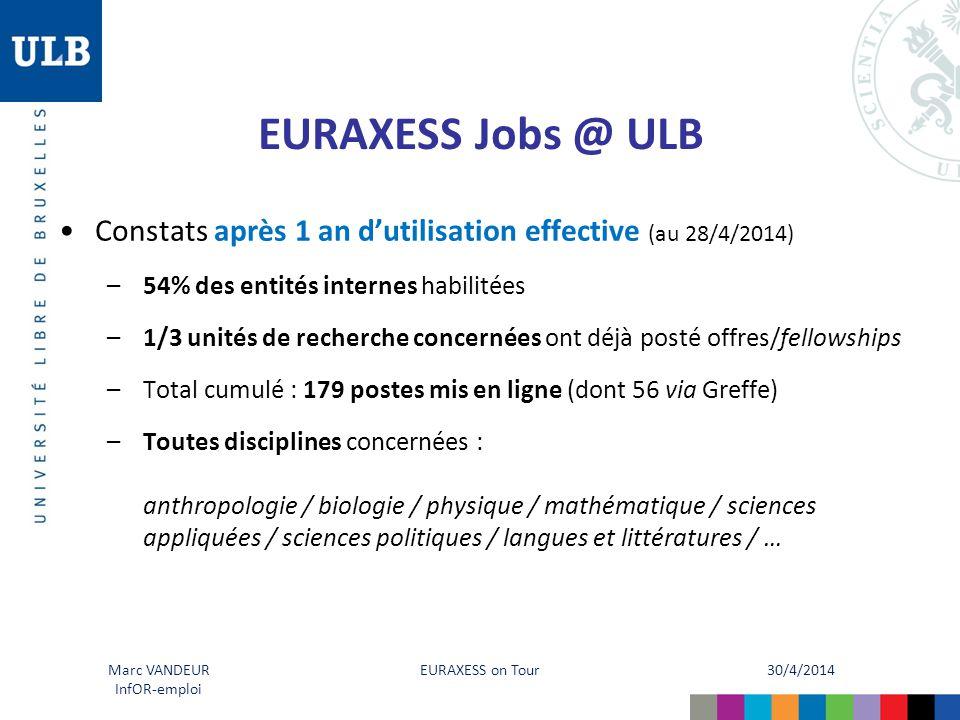 30/4/2014 EURAXESS on Tour Marc VANDEUR InfOR-emploi Principaux atouts EURAXESS Jobs Gratuité du système Soutien (actif) de la Commission européenne –Dimension opérationnelle clé (cf.