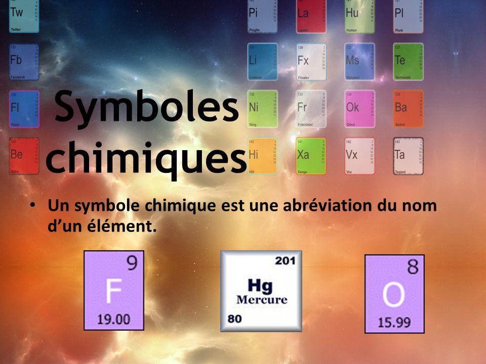 Un symbole chimique est une abréviation du nom d'un élément. Symboles chimiques