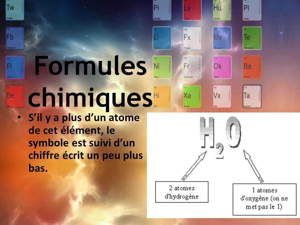 S'il y a plus d'un atome de cet élément, le symbole est suivi d'un chiffre écrit un peu plus bas. Formules chimiques