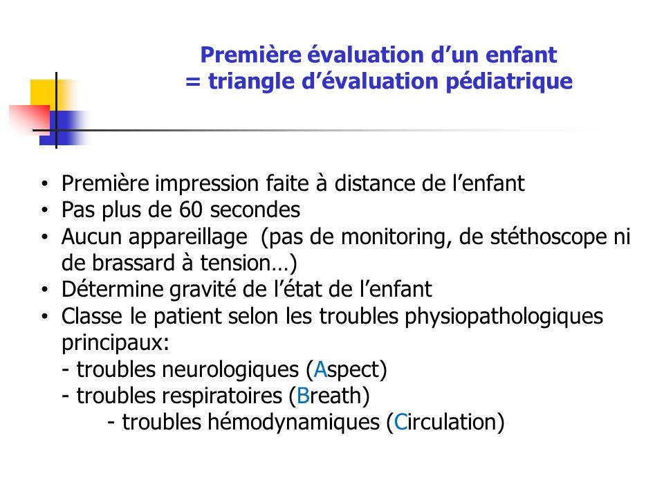 Première évaluation d'un enfant = triangle d'évaluation pédiatrique Première impression faite à distance de l'enfant Pas plus de 60 secondes Aucun app