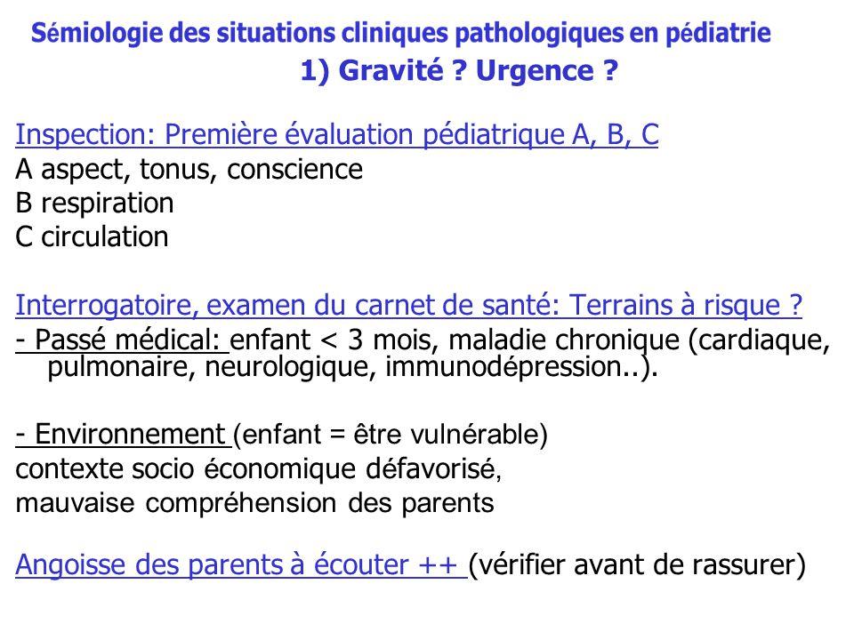 1) Gravité ? Urgence ? Inspection: Première évaluation pédiatrique A, B, C A aspect, tonus, conscience B respiration C circulation Interrogatoire, exa