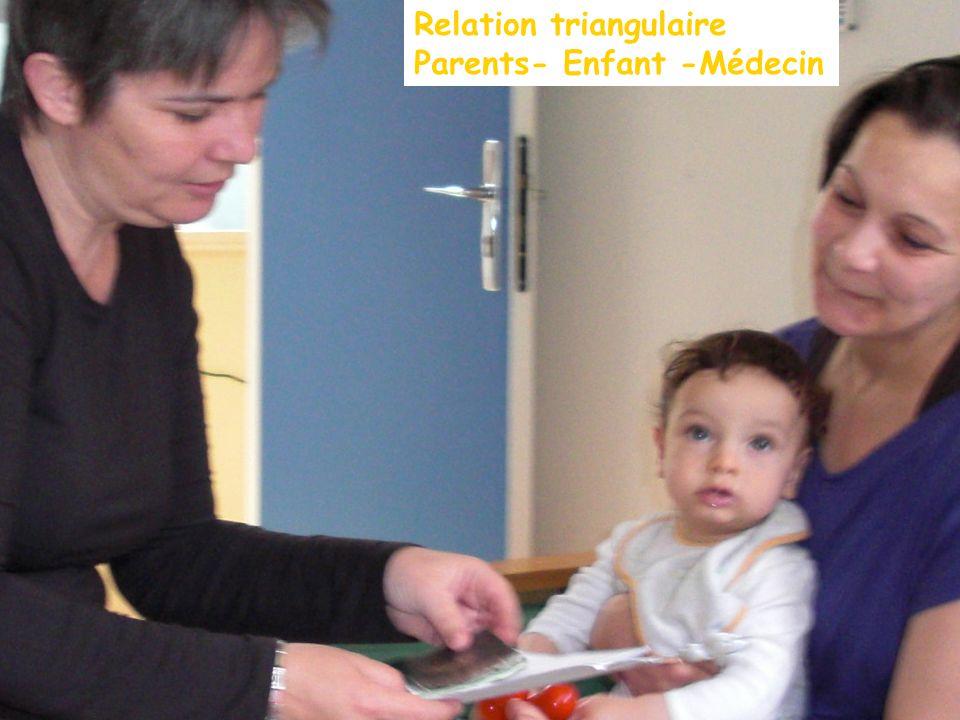 (2) Triangle d'évaluation pédiatrique = situation de détresse (URGENCE THERAPEUTIQUE) A Aspect général Etat de conscience Tonus musculaire B Respiration C Circulation Hémodynamique Couleur des téguments Témoigne du caractère inapproprié de l'oxygénation, de la ventilation, de la perfusion cérébrale et des fonctions supérieures Reflète le débit cardiaque et la perfusion tissulaire Reflète le caractère fonctionnel des voies respiratoires, de l'hématose et de la ventilation