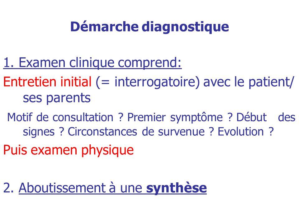 Démarche diagnostique 1. Examen clinique comprend: Entretien initial (= interrogatoire) avec le patient/ ses parents Motif de consultation ? Premier s