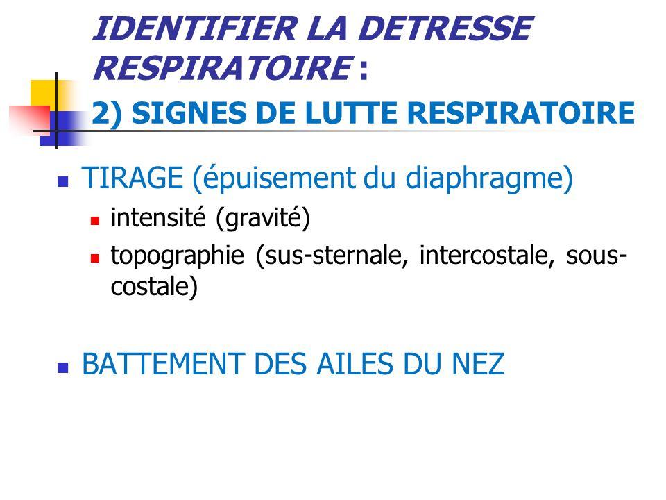 IDENTIFIER LA DETRESSE RESPIRATOIRE : 2) SIGNES DE LUTTE RESPIRATOIRE TIRAGE (épuisement du diaphragme) intensité (gravité) topographie (sus-sternale,